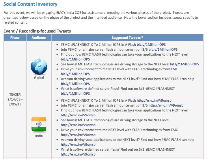 Social Media Activation Kit Tweets