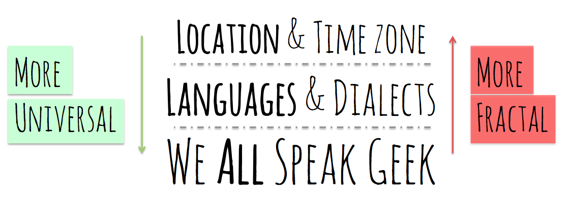 language-location-but-we-all-speak-geek