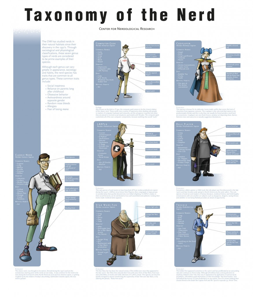 Taxonomy_of_the_Nerd_by_opteryx
